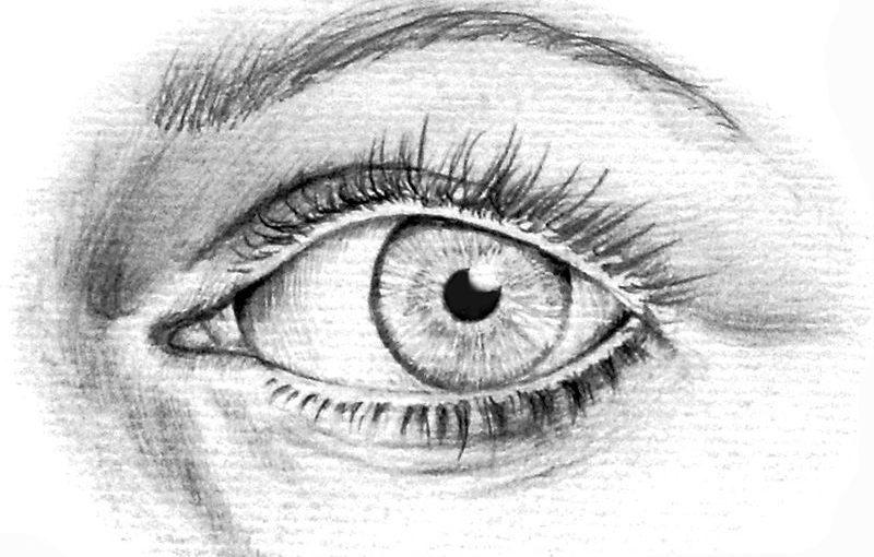Irisdiagnostik und Typenlehre